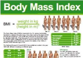 Calculate your bmi with ease.